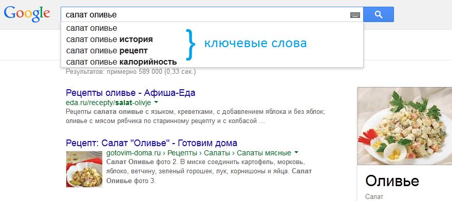 Как сделать поиск по ключевому слову
