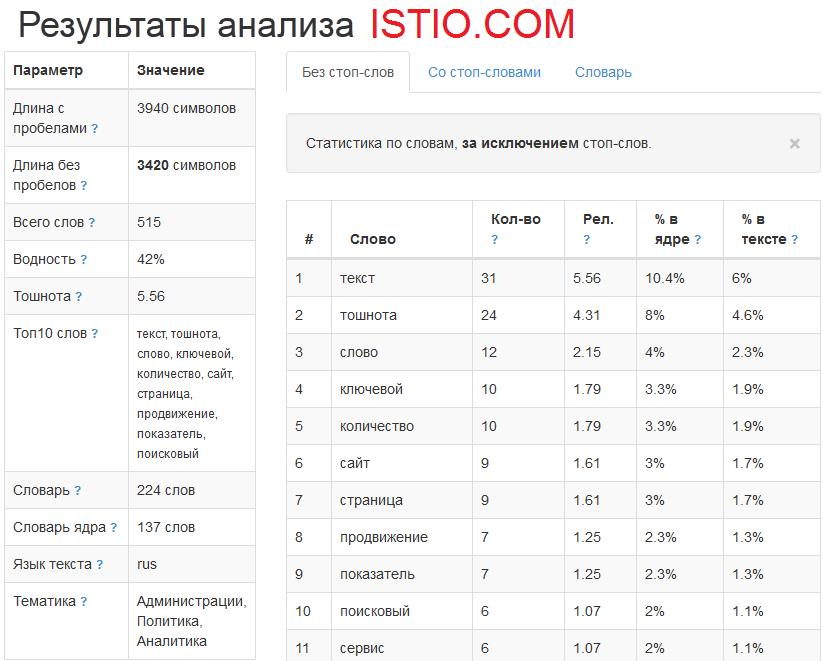 Анализ текста сервисом Istio