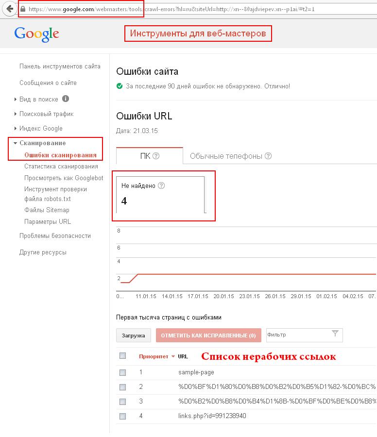 Google ошибки
