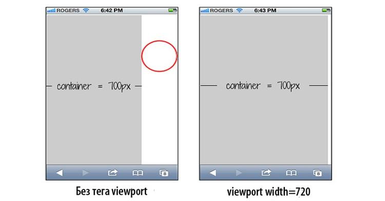 Пример Viewport